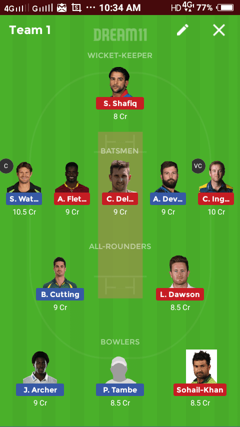 SIN Vs PTK 9th T10 Match Dream11 Team Prediction