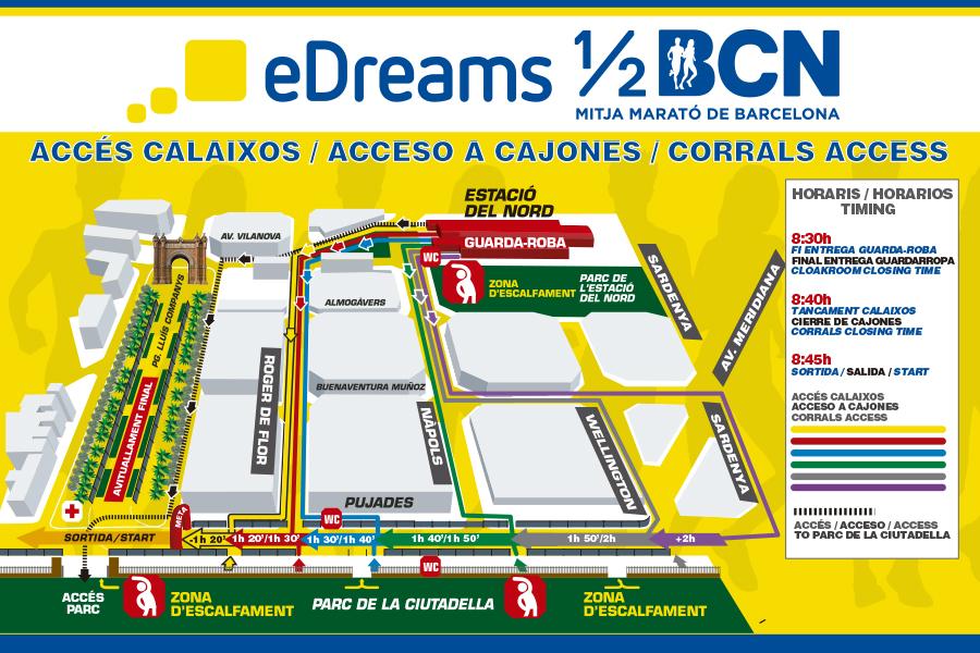 Analizando eDreams Mitja Marató Barcelona 2017 - Cajones