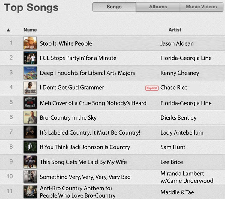 Farce the Music: Honest iTunes Country Singles Chart
