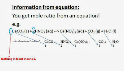 get mole ratio from chemical equation, chemistry, reactions, o level stoichiometry, o level mole concept, o level chemistry
