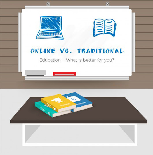 online education versus traditional on-campus learning essay Online vs traditional education  on campus learning  you raise some very interesting pros and cons for online versus traditional education.