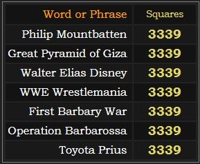 Philip Mountbatten = 810 (Satanic) ~ Truther Network