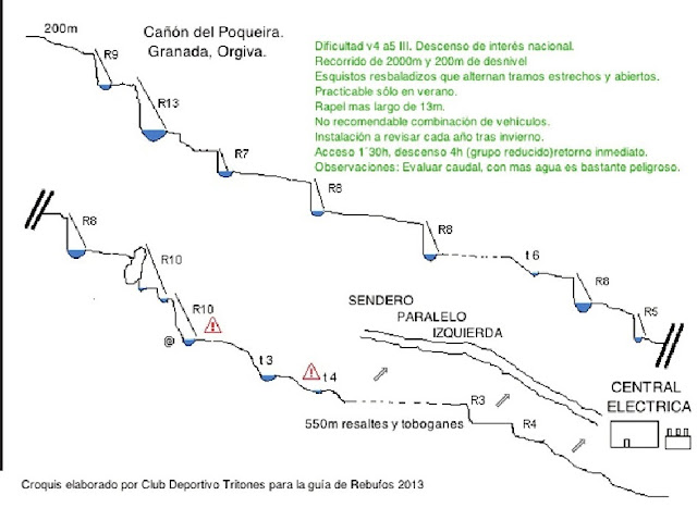 Resultado de imagen de topografia barranco poqueira