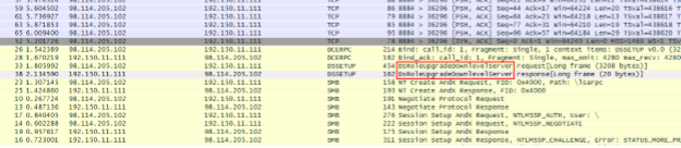 Điều tra số trên Linux (phần 2)