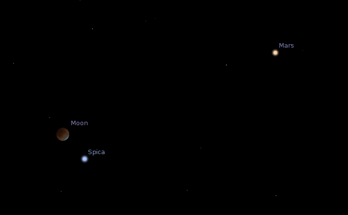 lunar eclipse and mars