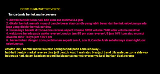 Bentuk Market Reverse