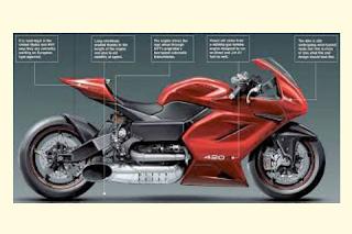 Gambar superbike laju