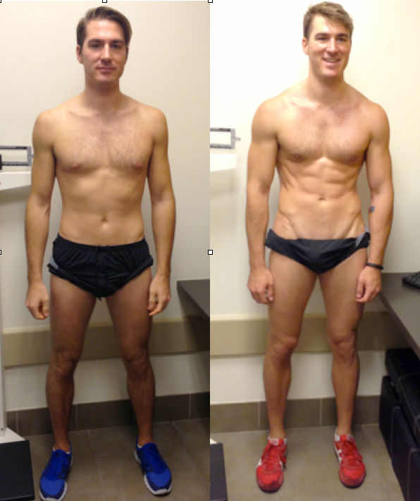 Crossfit Transformation Men