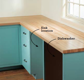 Before Beginning Installation Allow The Butcher Block To Acclimate Your Home S Moisture Level For A Of Days Wood Contracts And Expands With