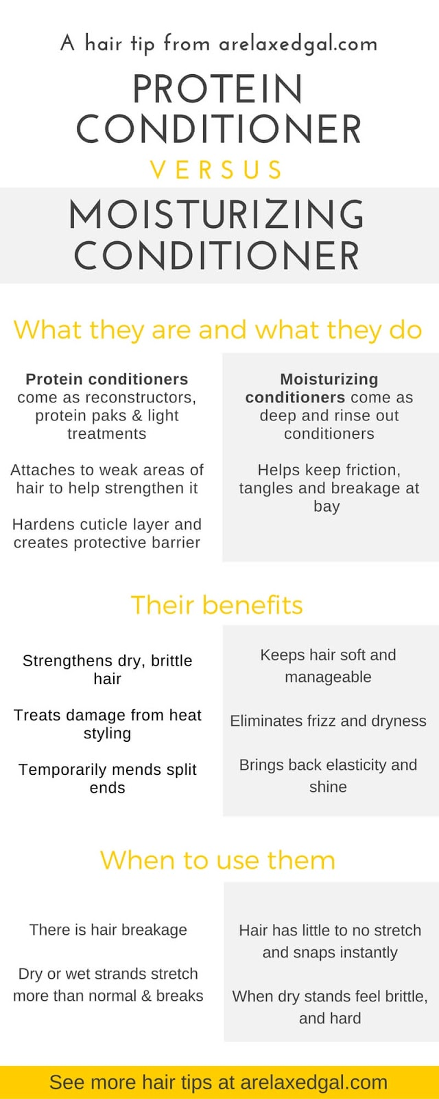 See what makes a conditioner protein or moisture based, the benefits of each and how to determine which one you should use. | arelaxedgal.com