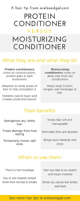 The difference between protein and moisturizing conditioners | arelaxedgal.com