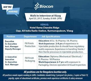Biocon hiring
