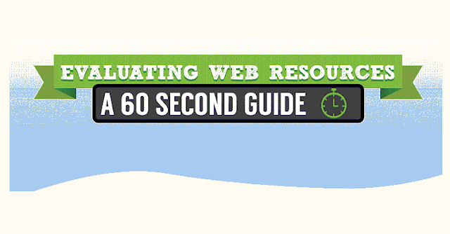 Image: Evaluating Web Resources A 60 Second Guide