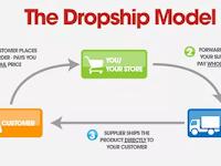 Bisnis Online Dropship Yang Menguntungkan Tanpa Modal