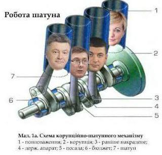 О чем разговаривал Порошенко с Путиным за спиной украинского народа? - Цензор.НЕТ 6704