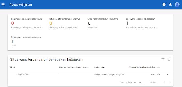Cara mudah Mengatasi pelanggaran baru telah terdeteksi pada Google Adsense
