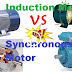 In video :  Difference between Synchronous and Induction Motor│