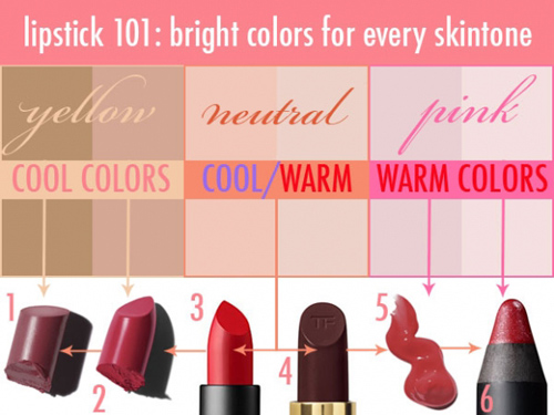 Red Which Will Make Your Teeth Look Whiter If You Have Yellow Stick To The Blue Tones Basic Undertones