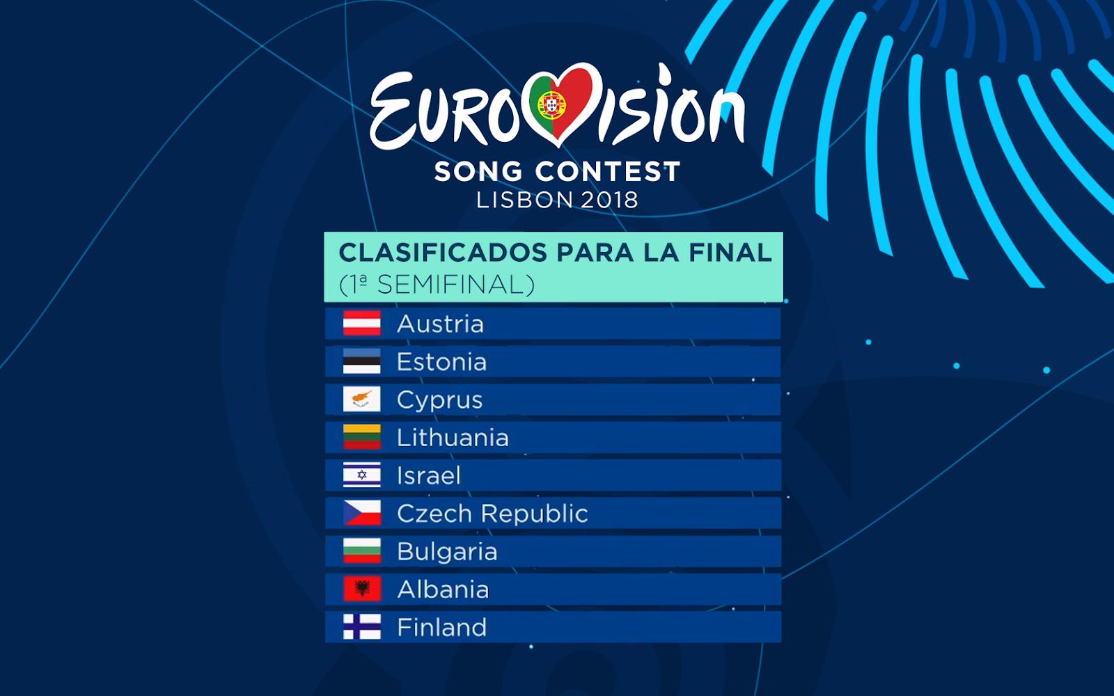 YA TENEMOS LOS 10 PRIMEROS FINALISTAS DE EUROVISIÓN 2018