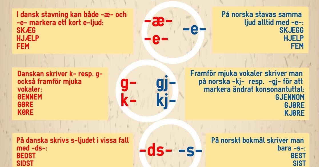 Forex svenska till danska