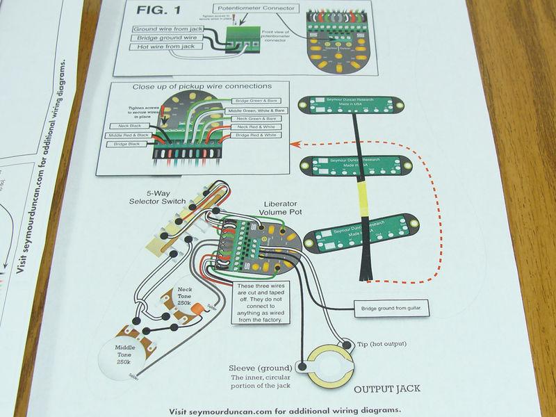 Seymour Duncan Telecaster Wiring Diagram - Free Download Wiring ...