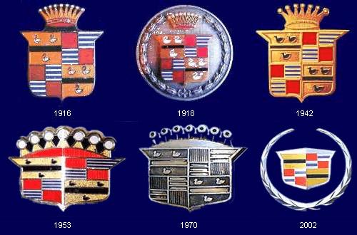 Design Collection Logo Evolution Of Famous Brands Cadillac Logo