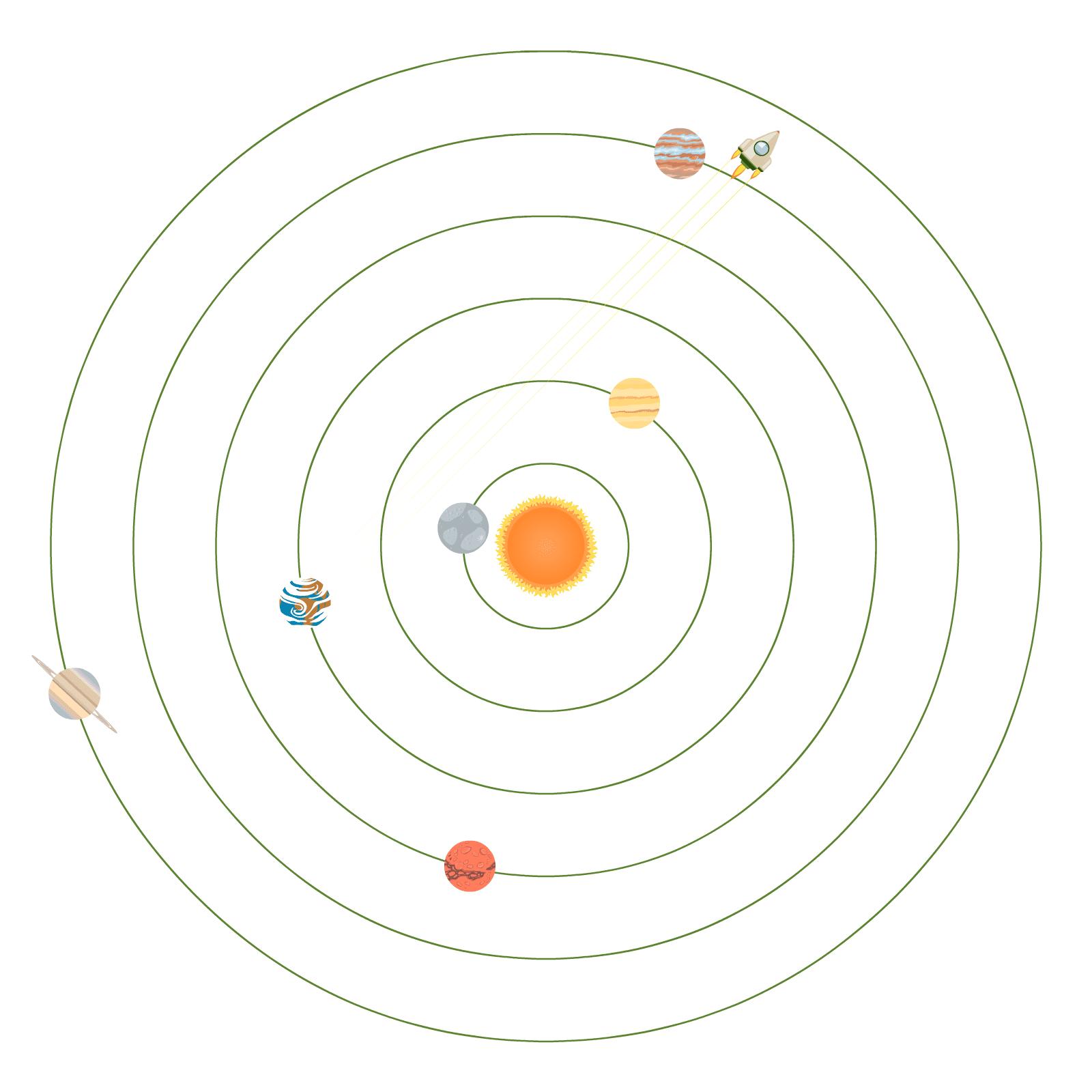 Escenario habitual en el Sistema Solar