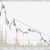 CHINWEL (5007) - Stocks To Watch - CHINWEL (5007)