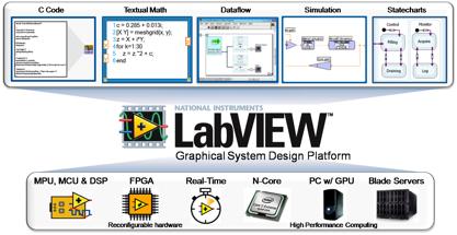 NI LabVIEW 2018 (Win/Mac) Free Download ~ Download Portable Free