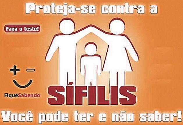 Por quê a Sífilis explodiu no Brasil?