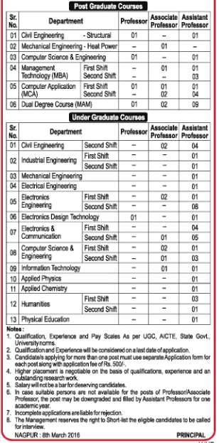 Shri Ramdeobaba College Recruitment 2016 rknec.edu