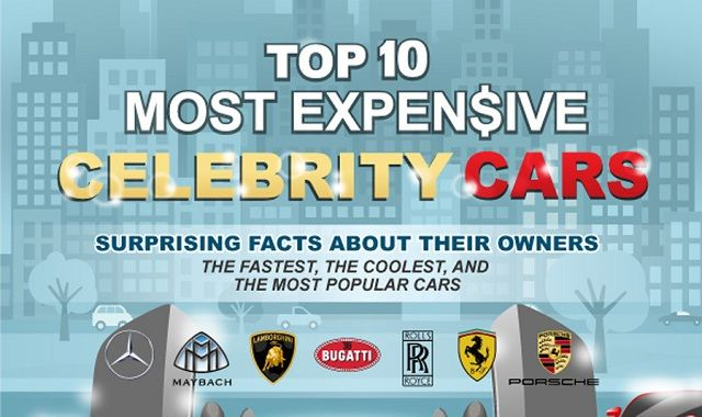 Image: Top 10 Most Expensive Celebrity Cars