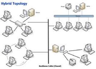 CCNA (Cisco Certified Network Associate) Study Guide