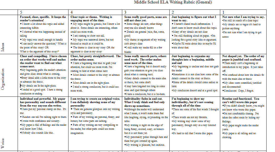 Essay cloning ethics