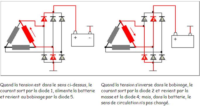 latension du courant électrique