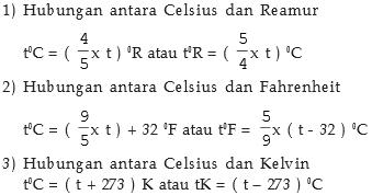 Hubungan antara Celsius, Reamur, Fahrenheit dan Kelvin