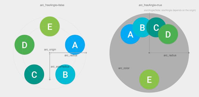 7 مكتبات أندرويد لتطوير واجهات تطبيقات أندرويد جد إحترافية بكل سهولة ( الجزء الأول )