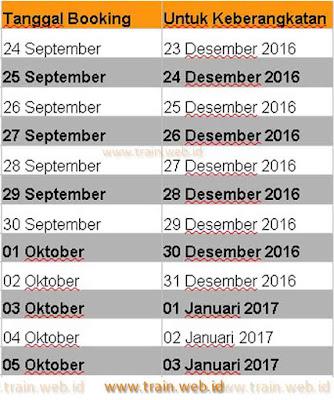 Jadwal Pemesanan Tiket Kereta Api Liburan Desember 2016