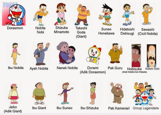 Doraemon's Family. Keluarga Doraemon. Karakter penting di komik Doraemon.