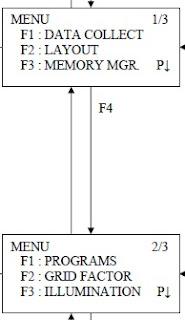 memunculkan menu grid factor ts topcon
