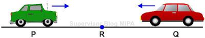contoh soal gerak lurus beraturan (GLB) dan pembahasannya