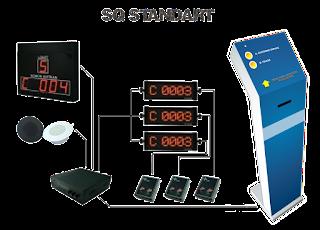SQ, Mesin Antrian Pilihan Standar Tanpa Komputer