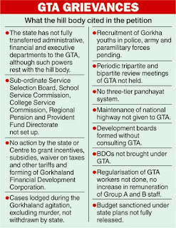 Supreme Court asks West Bengal why administrative powers not yet transferred to GTA