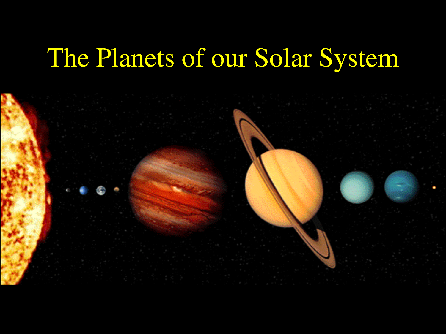 Science online: The solar system and the milky way galaxy