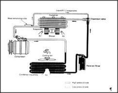 skema cara kerja system AC