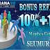 SARANA99 - BONUS REFERRAL 10% + 10%