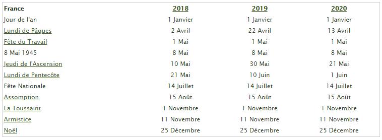 jour ferier 2019