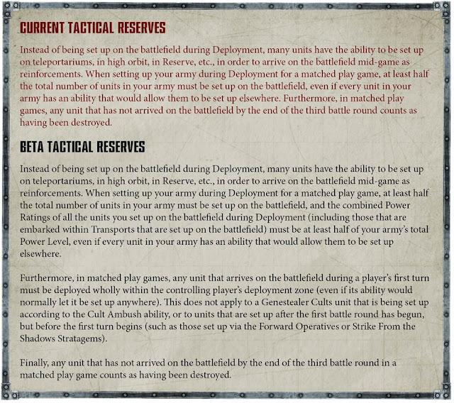 Reglas beta reservas tácticas warhammer 40.000