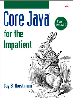 byte array to String in Java