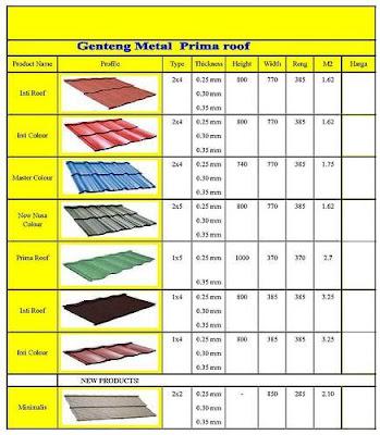 http://www.sumbercahayaindosteel.com/2016/09/genteng-metal-prima-roof.html